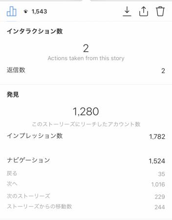 ストーリー動画インサイト
